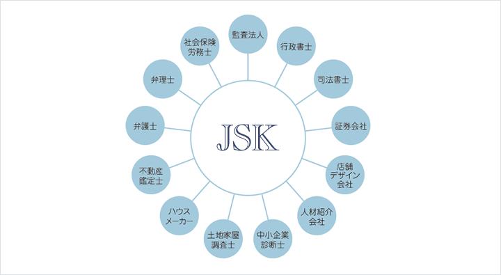 JSKネットワークイメージ